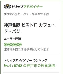 2016年5月8日現在、神戸市内のレストラン(全8,742軒)において、お客様による口コミ評価が、No.1になりました